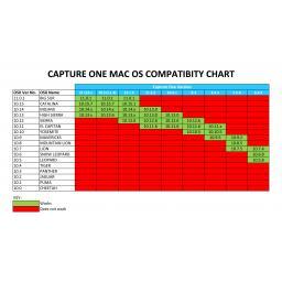 CaptureOne-OSX.jpg